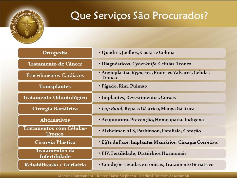 Medical Tourism 101 – Renee Marie Stephano – Medical Tourism Association Que Serviços São Procurados.
