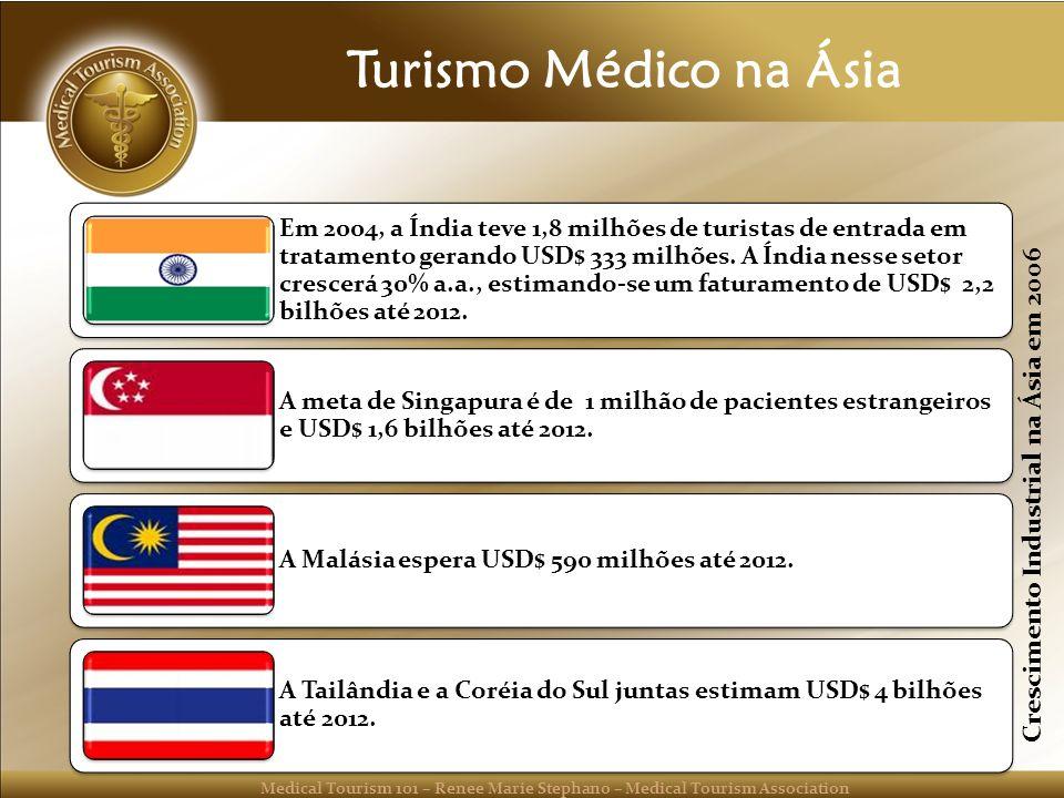 Medical Tourism 101 – Renee Marie Stephano – Medical Tourism Association Turismo Médico na Ásia Em 2004, a Índia teve 1,8 milhões de turistas de entrada em tratamento gerando USD$ 333 milhões.