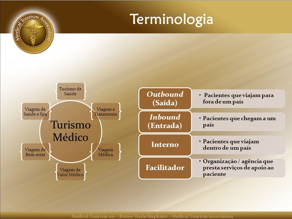 Medical Tourism 101 – Renee Marie Stephano – Medical Tourism Association Terminologia Turismo Médico Turismo de Saúde Viagem a Tratamento Viagem Médic