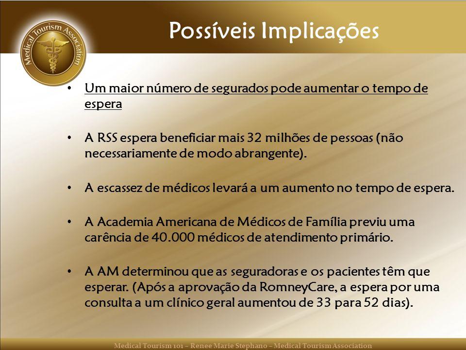 Medical Tourism 101 – Renee Marie Stephano – Medical Tourism Association Possíveis Implicações Um maior número de segurados pode aumentar o tempo de espera A RSS espera beneficiar mais 32 milhões de pessoas (não necessariamente de modo abrangente).