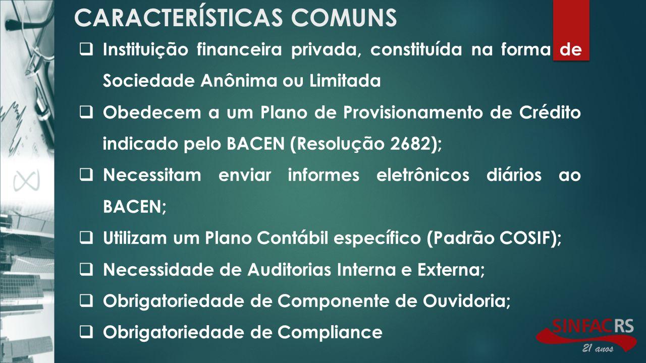 Instituição financeira privada, constituída na forma de Sociedade Anônima ou Limitada Obedecem a um Plano de Provisionamento de Crédito indicado pelo BACEN (Resolução 2682); Necessitam enviar informes eletrônicos diários ao BACEN; Utilizam um Plano Contábil específico (Padrão COSIF); Necessidade de Auditorias Interna e Externa; Obrigatoriedade de Componente de Ouvidoria; Obrigatoriedade de Compliance CARACTERÍSTICAS COMUNS