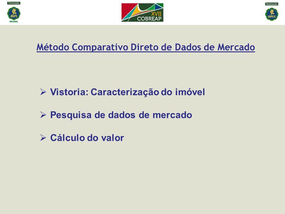 Método Comparativo Direto de Dados de Mercado Vistoria: Caracterização do imóvel Pesquisa de dados de mercado Cálculo do valor