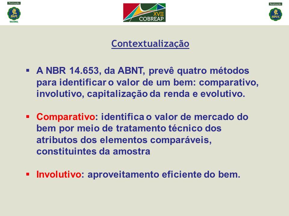 Contextualização A NBR 14.653, da ABNT, prevê quatro métodos para identificar o valor de um bem: comparativo, involutivo, capitalização da renda e evo