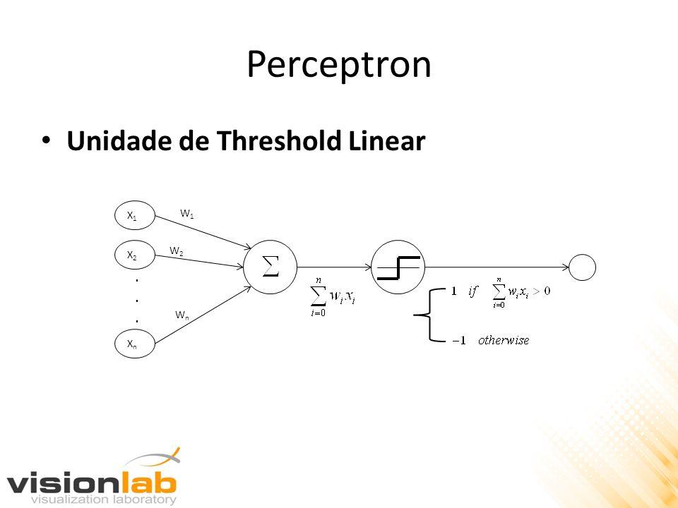 Perceptron Unidade de Threshold Linear X1X1 X2X2 XnXn...... W1W1 W2W2 WnWn