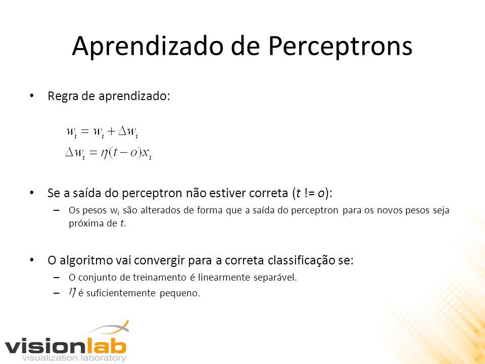 Aprendizado de Perceptrons Regra de aprendizado: Se a saída do perceptron não estiver correta (t != o): – Os pesos w i são alterados de forma que a sa
