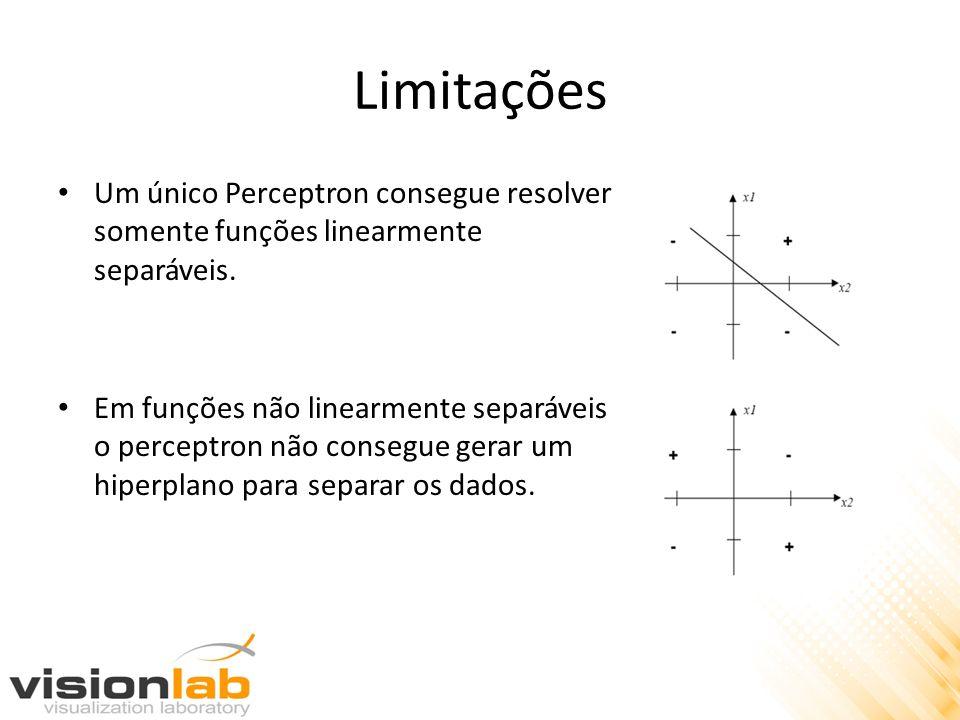 Limitações Um único Perceptron consegue resolver somente funções linearmente separáveis. Em funções não linearmente separáveis o perceptron não conseg