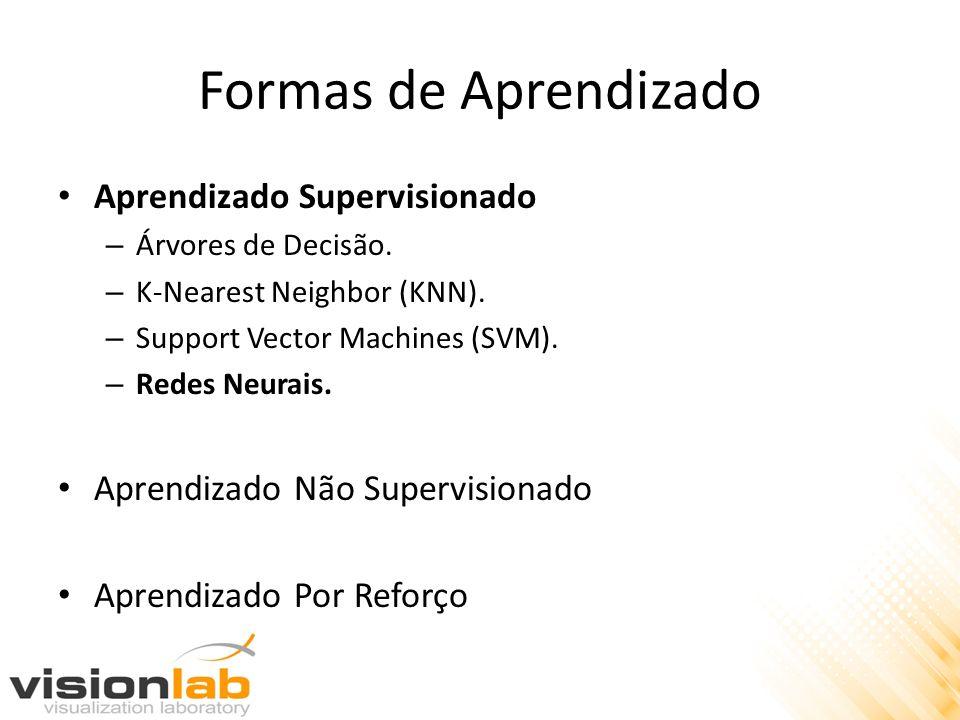 Formas de Aprendizado Aprendizado Supervisionado – Árvores de Decisão. – K-Nearest Neighbor (KNN). – Support Vector Machines (SVM). – Redes Neurais. A