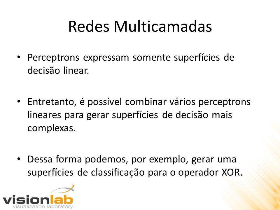 Redes Multicamadas Perceptrons expressam somente superfícies de decisão linear. Entretanto, é possível combinar vários perceptrons lineares para gerar
