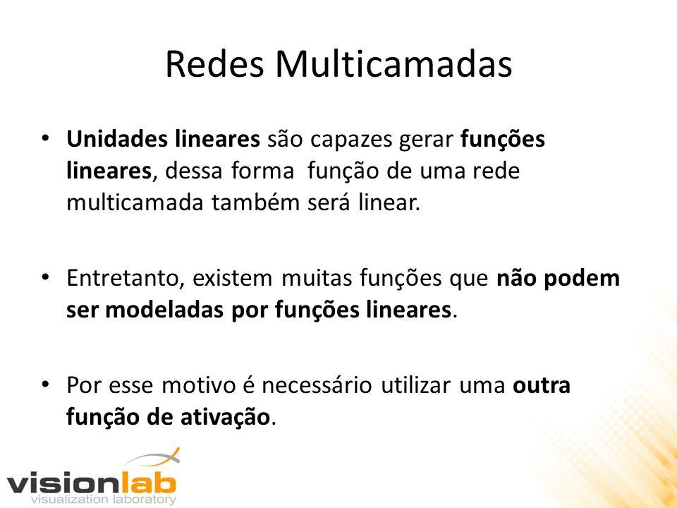 Redes Multicamadas Unidades lineares são capazes gerar funções lineares, dessa forma função de uma rede multicamada também será linear. Entretanto, ex