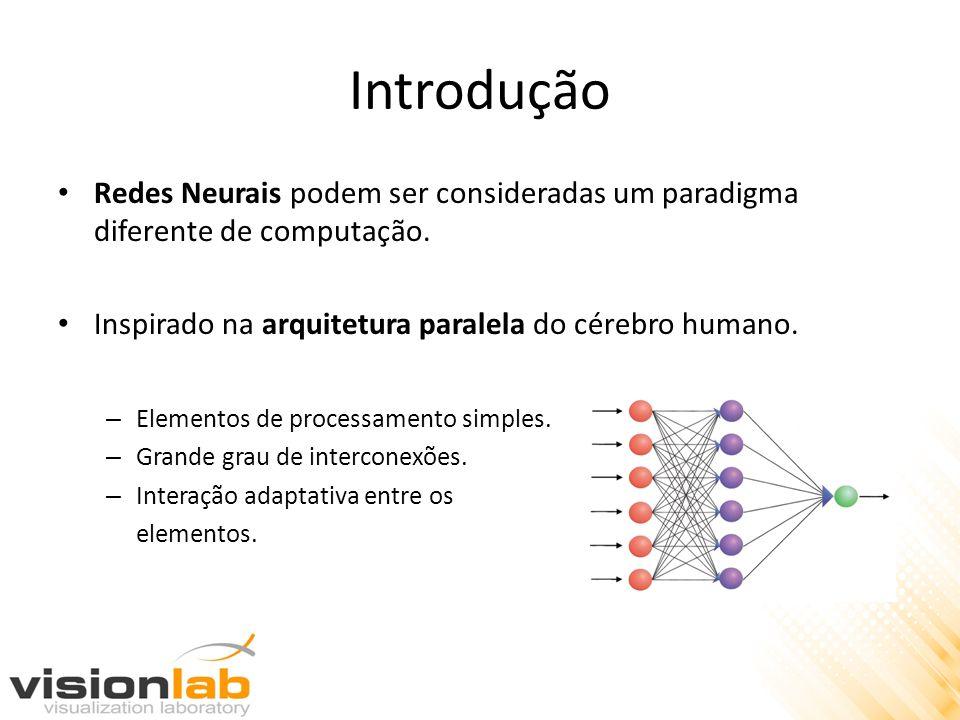 Introdução Redes Neurais podem ser consideradas um paradigma diferente de computação. Inspirado na arquitetura paralela do cérebro humano. – Elementos