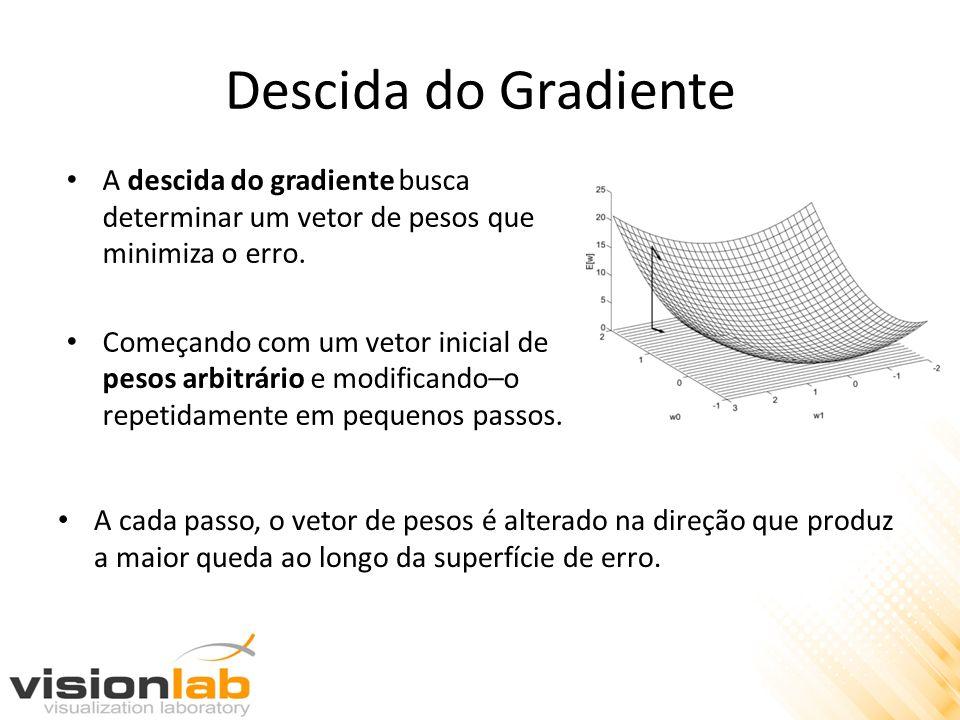 Descida do Gradiente A cada passo, o vetor de pesos é alterado na direção que produz a maior queda ao longo da superfície de erro. A descida do gradie