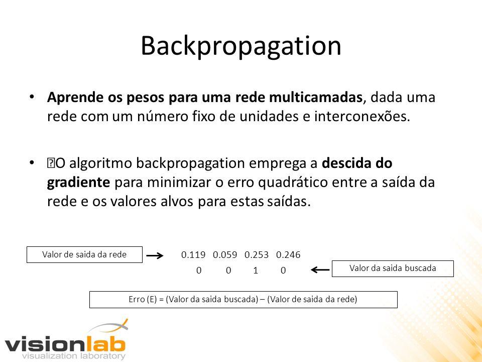 """Backpropagation Aprende os pesos para uma rede multicamadas, dada uma rede com um número fixo de unidades e interconexões. """"O algoritmo backpropagatio"""
