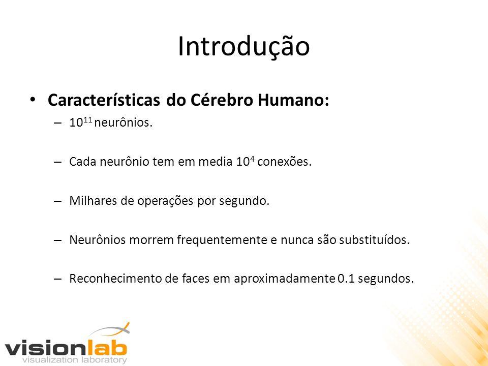 Introdução Características do Cérebro Humano: – 10 11 neurônios. – Cada neurônio tem em media 10 4 conexões. – Milhares de operações por segundo. – Ne