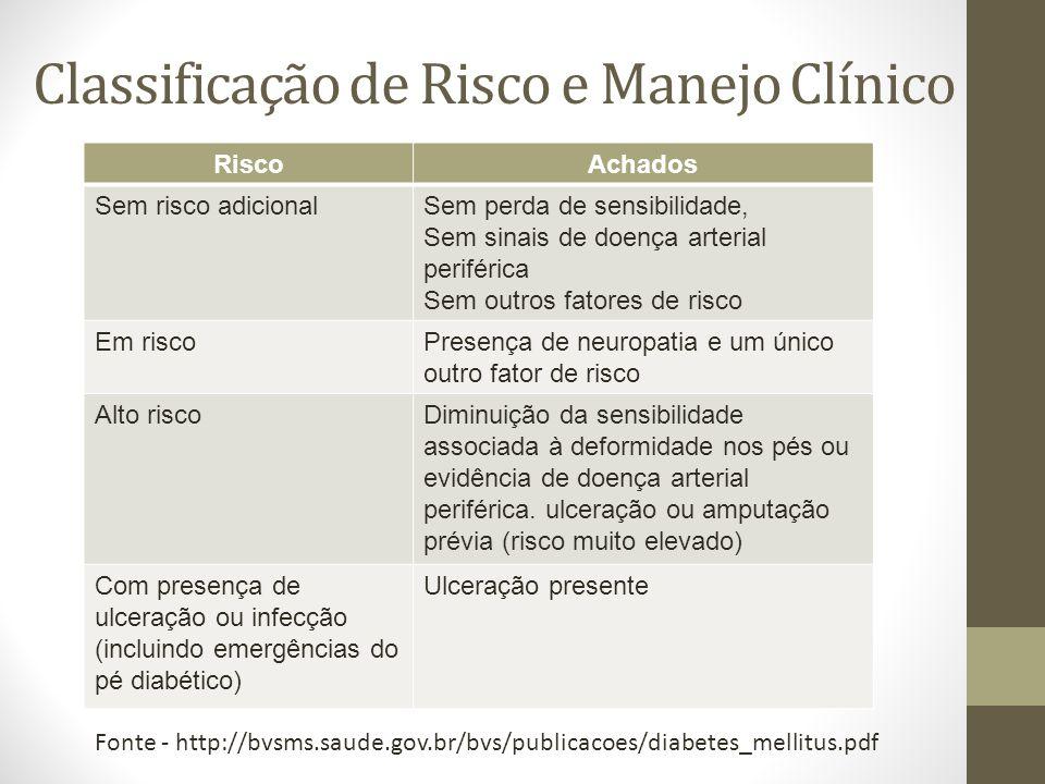 Classificação de Risco e Manejo Clínico RiscoAchados Sem risco adicionalSem perda de sensibilidade, Sem sinais de doença arterial periférica Sem outro