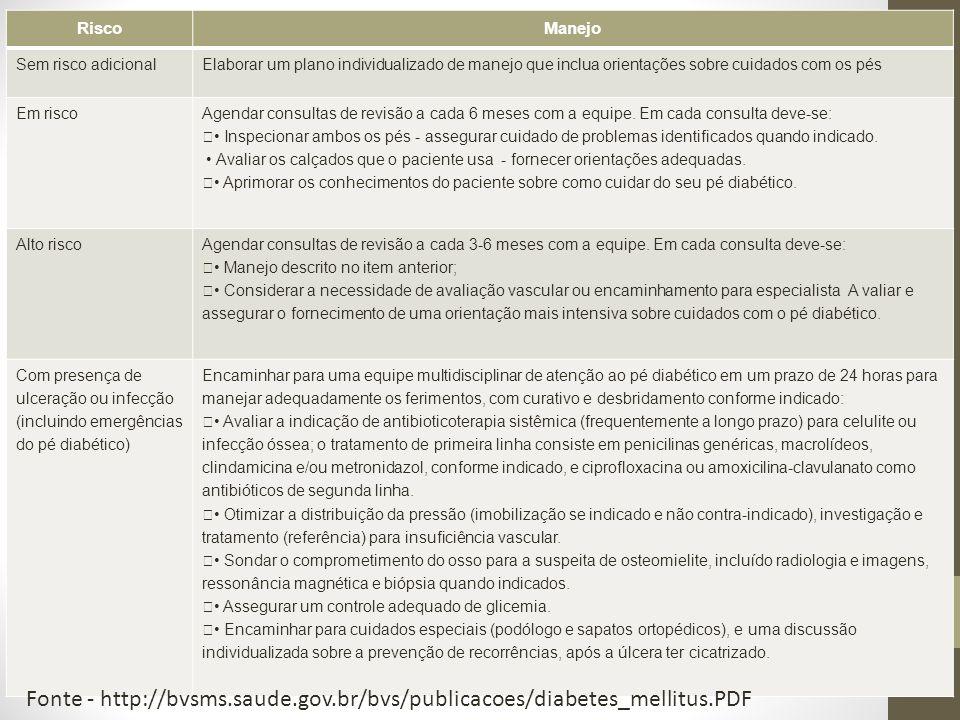 RiscoManejo Sem risco adicionalElaborar um plano individualizado de manejo que inclua orientações sobre cuidados com os pés Em risco Agendar consultas