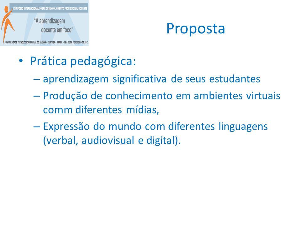 Proposta Prática pedagógica: – aprendizagem significativa de seus estudantes – Produção de conhecimento em ambientes virtuais comm diferentes mídias,