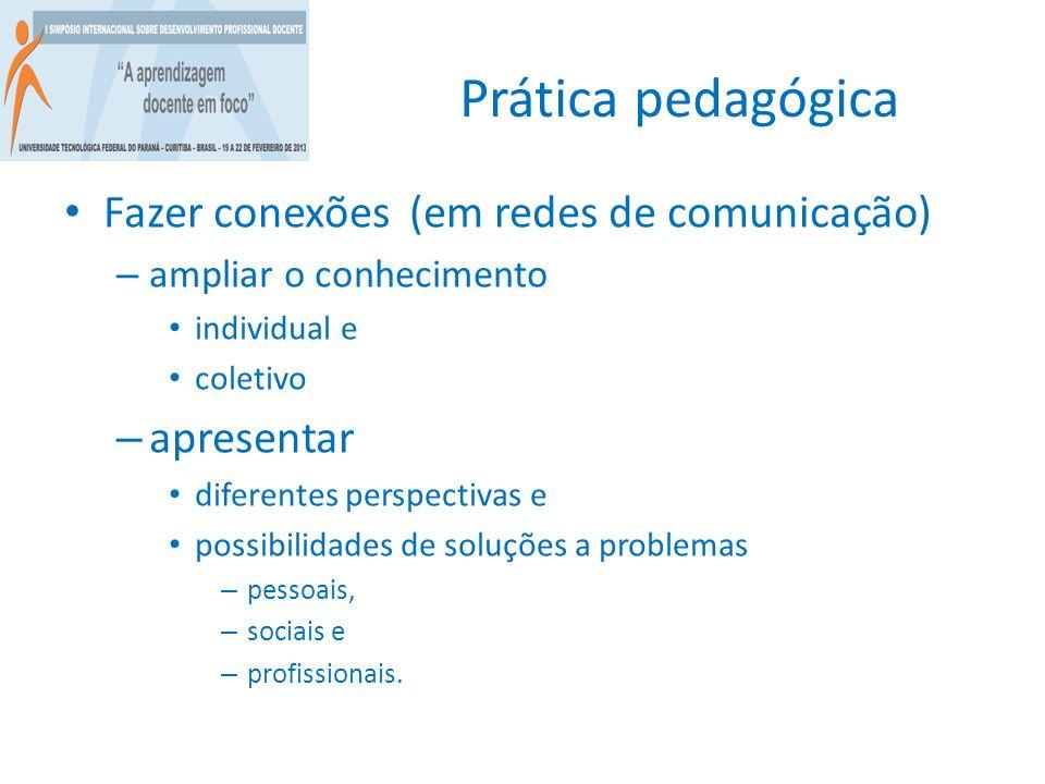 Prática pedagógica Fazer conexões (em redes de comunicação) – ampliar o conhecimento individual e coletivo – apresentar diferentes perspectivas e poss