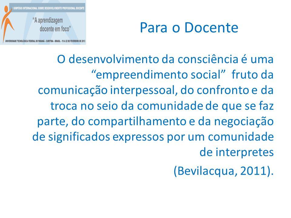 Para o Docente O desenvolvimento da consciência é uma empreendimento social fruto da comunicação interpessoal, do confronto e da troca no seio da comu
