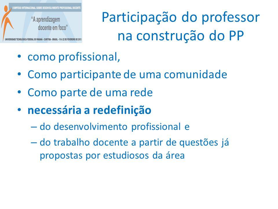 Participação do professor na construção do PP como profissional, Como participante de uma comunidade Como parte de uma rede necessária a redefinição –