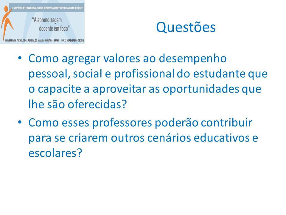 Questões Como agregar valores ao desempenho pessoal, social e profissional do estudante que o capacite a aproveitar as oportunidades que lhe são ofere
