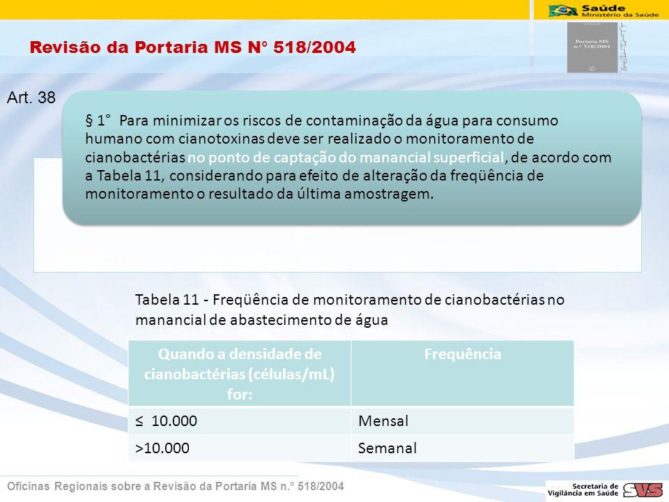 Revisão da Portaria MS N° 518/2004 Oficinas Regionais sobre a Revisão da Portaria MS n.º 518/2004 § 1° Para minimizar os riscos de contaminação da águ