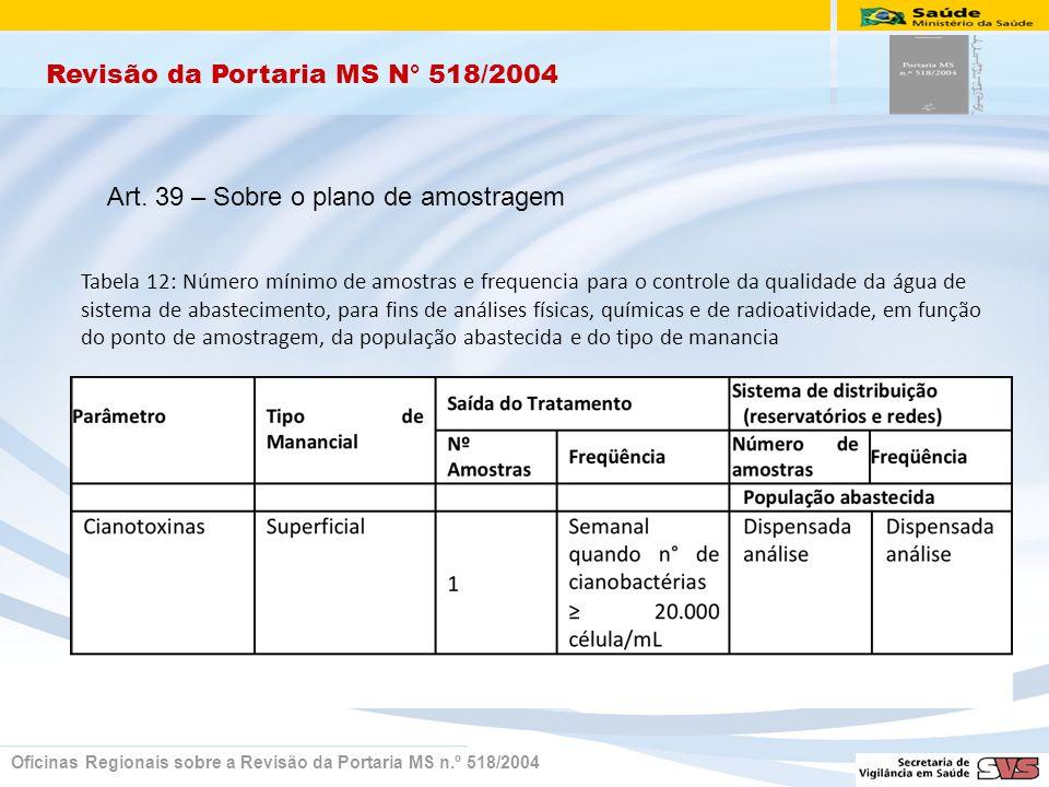 Revisão da Portaria MS N° 518/2004 Oficinas Regionais sobre a Revisão da Portaria MS n.º 518/2004 Art. 39 – Sobre o plano de amostragem Tabela 12: Núm