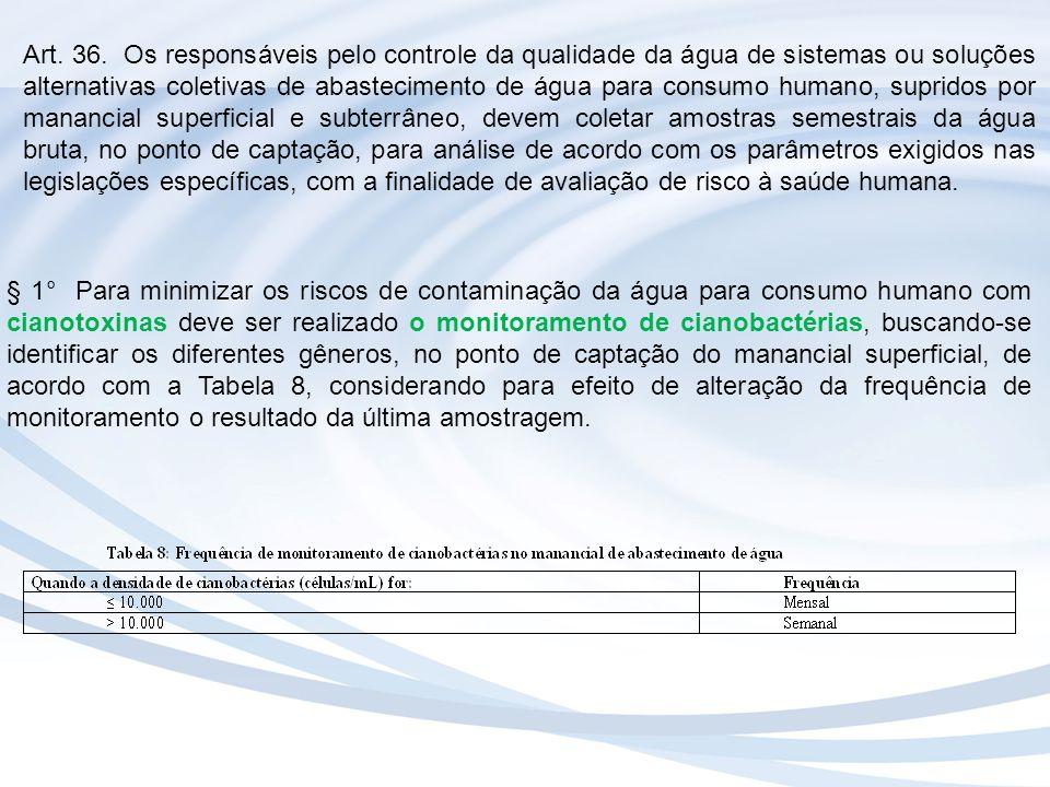 § 1° Para minimizar os riscos de contaminação da água para consumo humano com cianotoxinas deve ser realizado o monitoramento de cianobactérias, busca