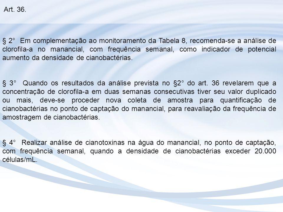 § 2° Em complementação ao monitoramento da Tabela 8, recomenda-se a análise de clorofila-a no manancial, com frequência semanal, como indicador de potencial aumento da densidade de cianobactérias.