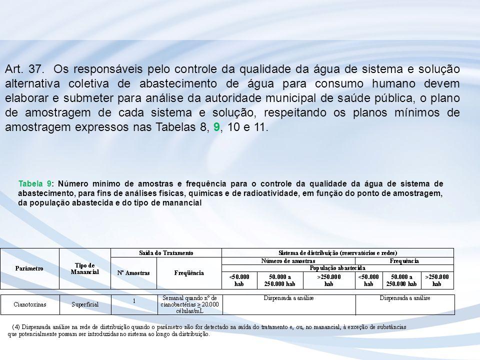 Tabela 9: Número mínimo de amostras e frequência para o controle da qualidade da água de sistema de abastecimento, para fins de análises físicas, químicas e de radioatividade, em função do ponto de amostragem, da população abastecida e do tipo de manancial Art.