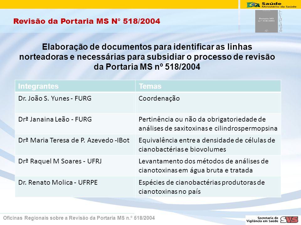 Revisão da Portaria MS N° 518/2004 Oficinas Regionais sobre a Revisão da Portaria MS n.º 518/2004 Elaboração de documentos para identificar as linhas