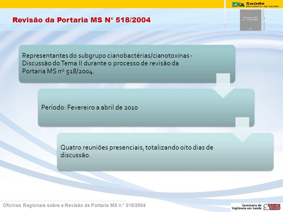 Revisão da Portaria MS N° 518/2004 Oficinas Regionais sobre a Revisão da Portaria MS n.º 518/2004 Representantes do subgrupo cianobactérias/cianotoxinas - Discussão do Tema II durante o processo de revisão da Portaria MS nº 518/2004.