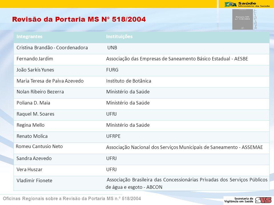 Revisão da Portaria MS N° 518/2004 Oficinas Regionais sobre a Revisão da Portaria MS n.º 518/2004 IntegrantesInstituições Cristina Brandão - Coordenad