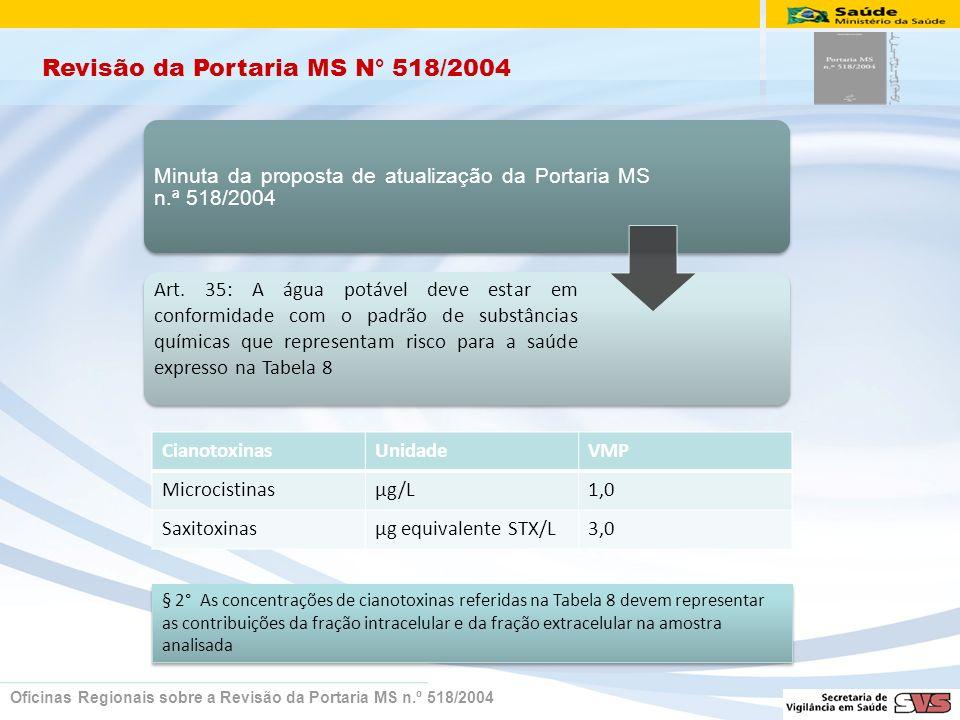 Revisão da Portaria MS N° 518/2004 Oficinas Regionais sobre a Revisão da Portaria MS n.º 518/2004 Minuta da proposta de atualização da Portaria MS n.ª 518/2004 Art.