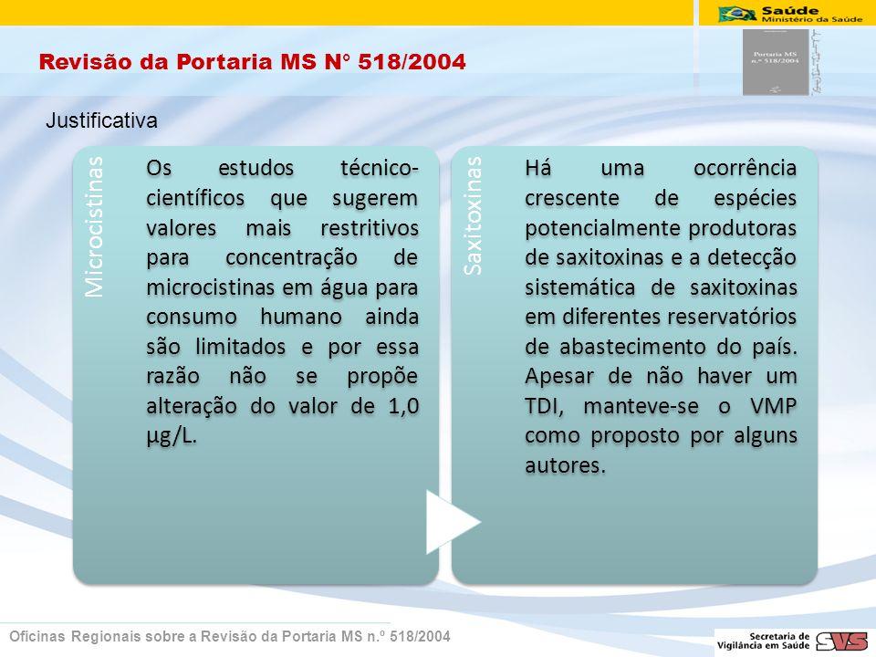 Revisão da Portaria MS N° 518/2004 Oficinas Regionais sobre a Revisão da Portaria MS n.º 518/2004 Microcistinas Os estudos técnico- científicos que su
