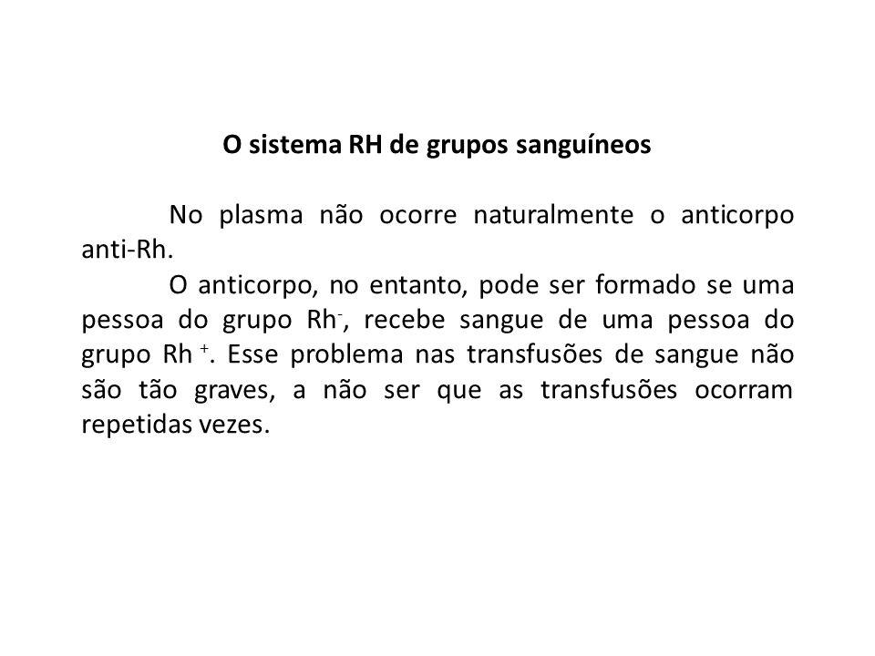 O sistema RH de grupos sanguíneos No plasma não ocorre naturalmente o anticorpo anti-Rh.