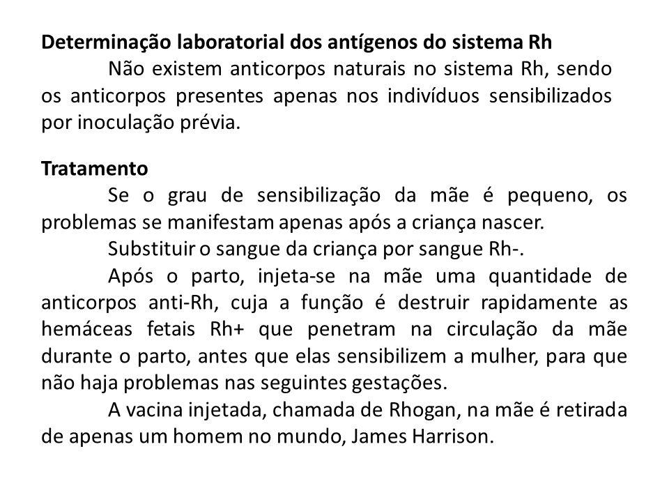 Determinação laboratorial dos antígenos do sistema Rh Não existem anticorpos naturais no sistema Rh, sendo os anticorpos presentes apenas nos indivíduos sensibilizados por inoculação prévia.