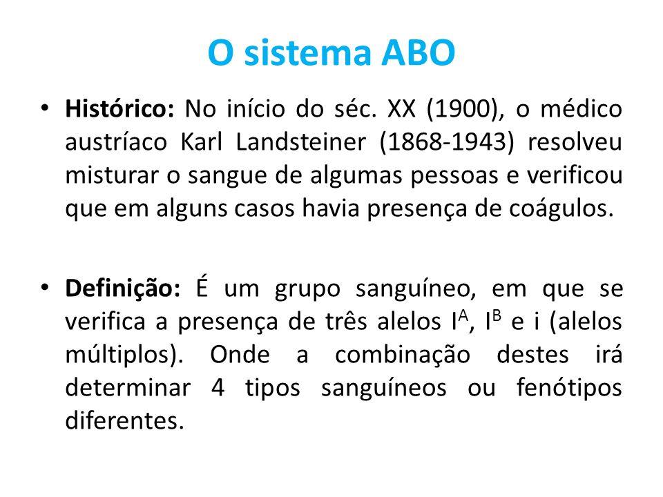 O sistema ABO Histórico: No início do séc.