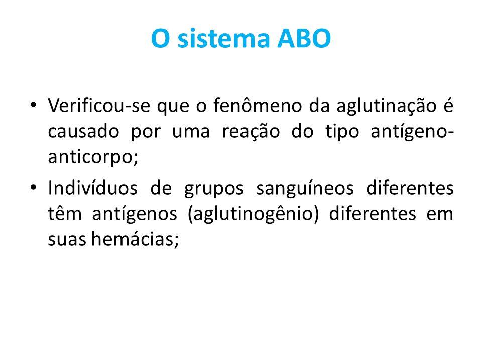 O sistema ABO Verificou-se que o fenômeno da aglutinação é causado por uma reação do tipo antígeno- anticorpo; Indivíduos de grupos sanguíneos diferentes têm antígenos (aglutinogênio) diferentes em suas hemácias;