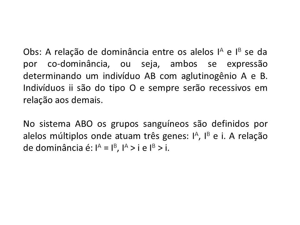 Obs: A relação de dominância entre os alelos I A e I B se da por co-dominância, ou seja, ambos se expressão determinando um indivíduo AB com aglutinogênio A e B.