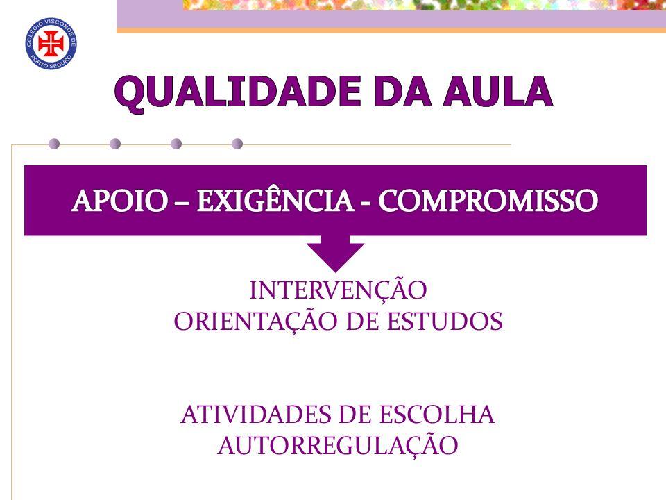 INTERVENÇÃO ORIENTAÇÃO DE ESTUDOS ATIVIDADES DE ESCOLHA AUTORREGULAÇÃO