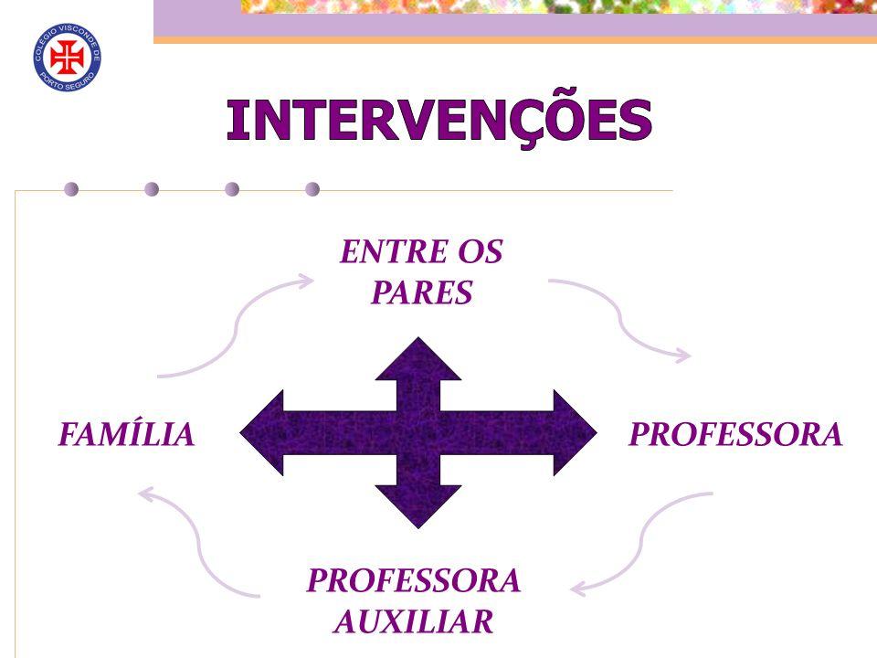ENTRE OS PARES FAMÍLIA PROFESSORA AUXILIAR PROFESSORA