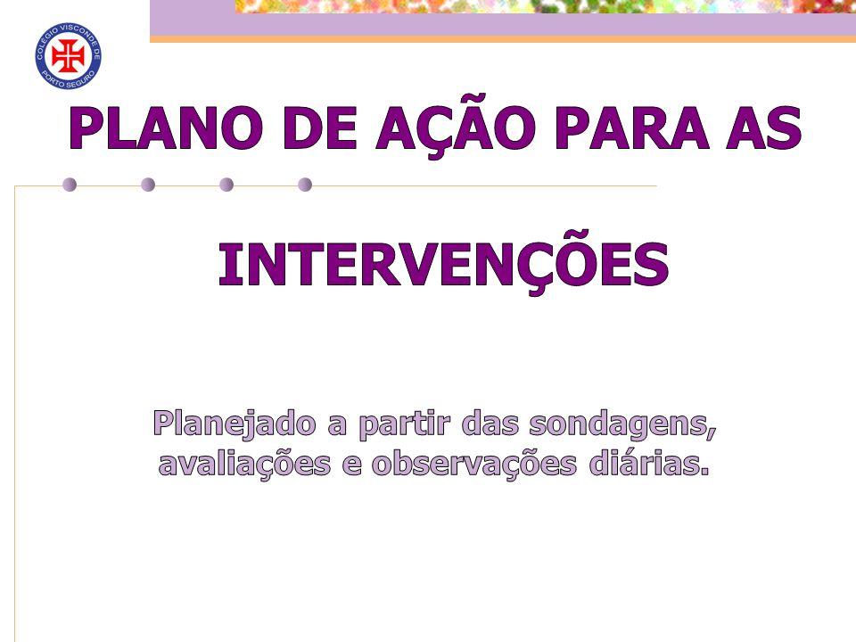 COMPREENSÃO AUDITIVA Entender textos de forma global.