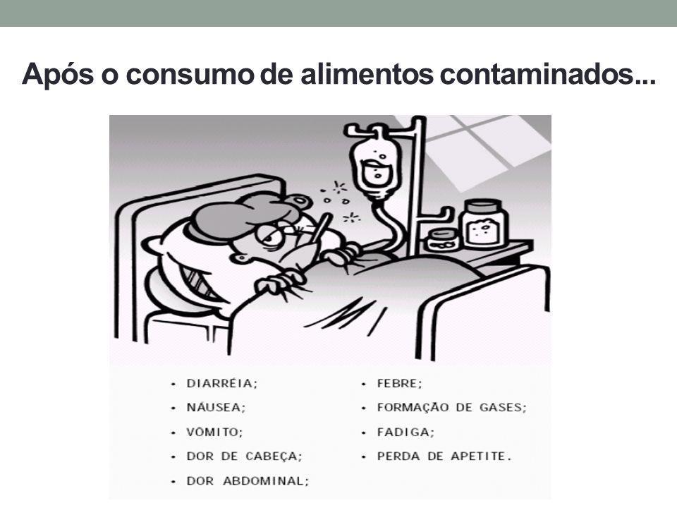 Após o consumo de alimentos contaminados...