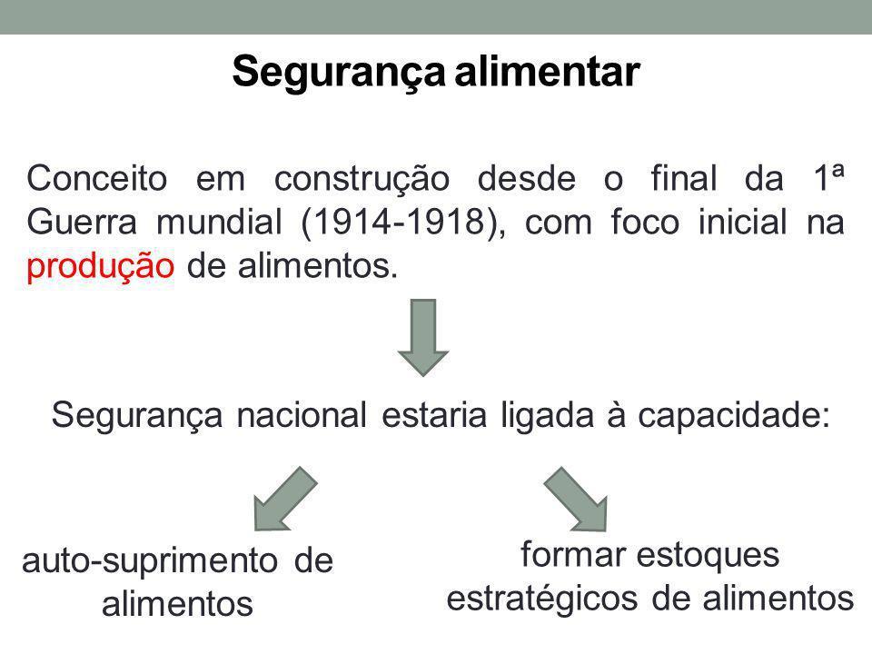 Segurança alimentar Conceito em construção desde o final da 1ª Guerra mundial (1914-1918), com foco inicial na produção de alimentos. Segurança nacion
