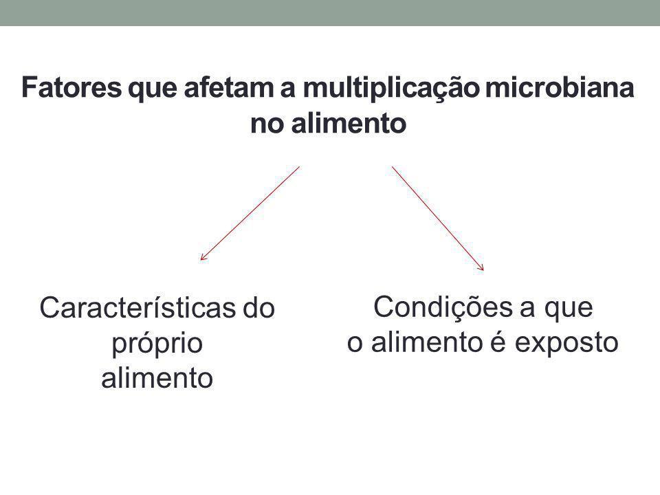 Fatores que afetam a multiplicação microbiana no alimento Condições a que o alimento é exposto Características do próprio alimento