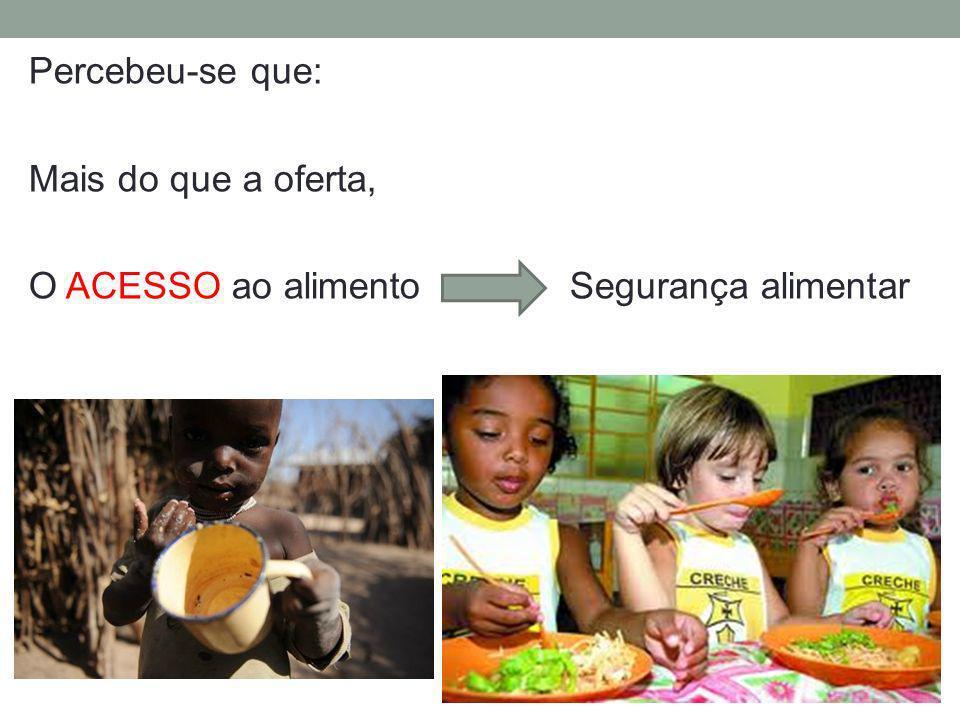 Percebeu-se que: Mais do que a oferta, O ACESSO ao alimento Segurança alimentar