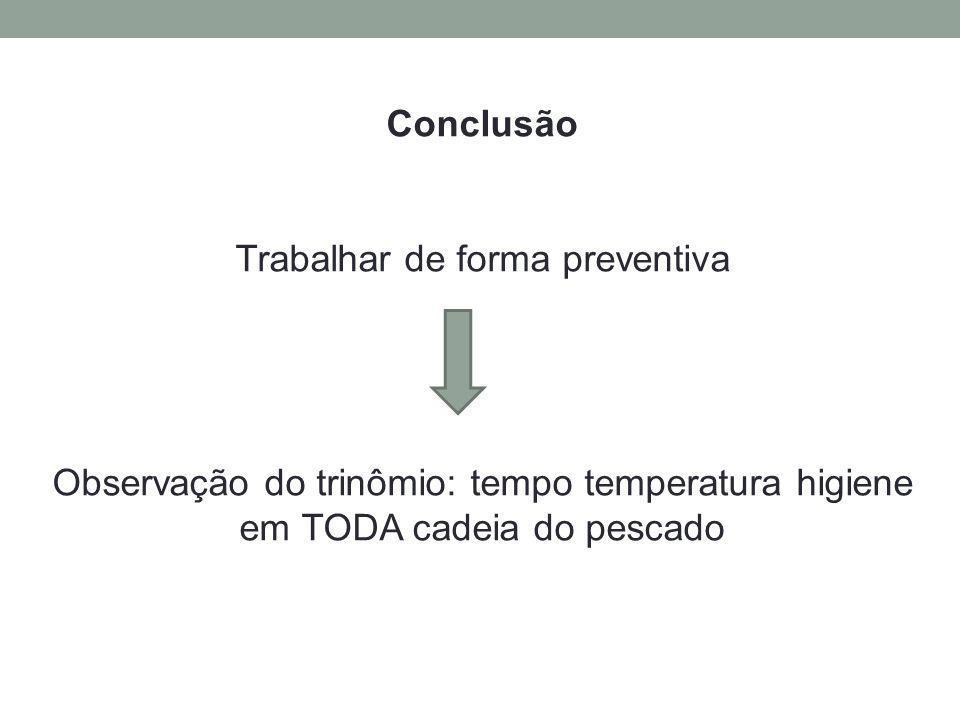 Conclusão Trabalhar de forma preventiva Observação do trinômio: tempo temperatura higiene em TODA cadeia do pescado