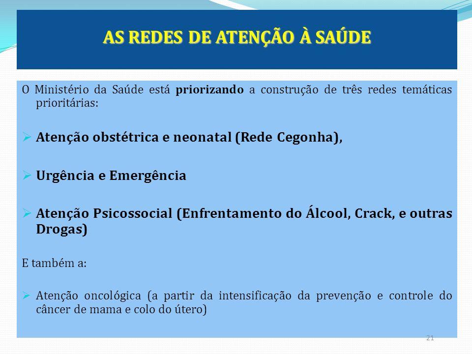 AS REDES DE ATENÇÃO À SAÚDE O Ministério da Saúde está priorizando a construção de três redes temáticas prioritárias: Atenção obstétrica e neonatal (R