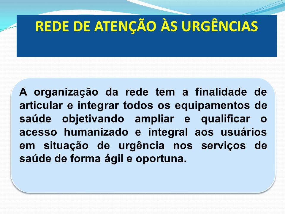 REDE DE ATENÇÃO ÀS URGÊNCIAS A organização da rede tem a finalidade de articular e integrar todos os equipamentos de saúde objetivando ampliar e quali