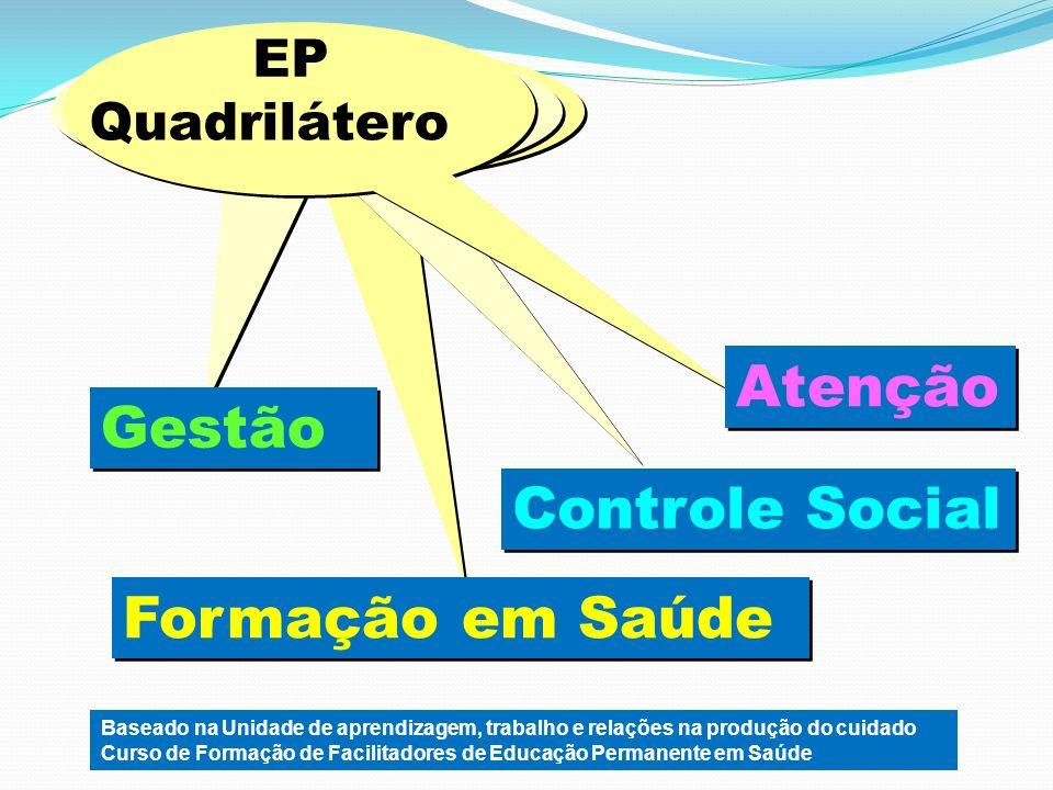 DIRETRIZ DA SAS Prover ações e serviços de saúde com garantia de acesso equânime a uma atenção integral, resolutiva, de qualidade, humanizada e em tempo adequado.